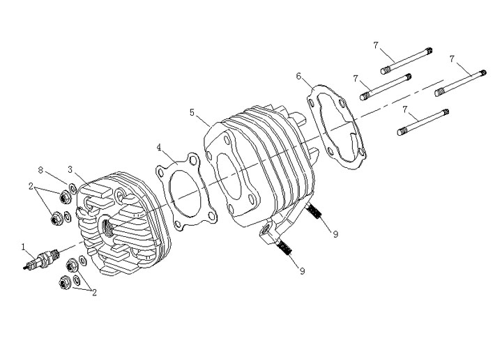 Topplock - Cylinder - Tändstift